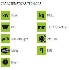 Estufas de ar Córdoba Glass Insert